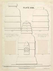 Figs. 1, 2, 3. 'Varieties of the Model or miniature Sthupas or Chaityas found in the Enclosure of the large Sthupa.'